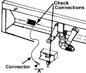 Troubleshooting Ignitor System | Check the wire connections